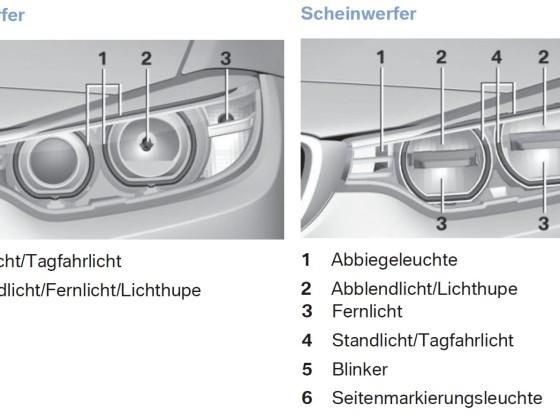 ScheinwerferLinksXenonRechtsLED